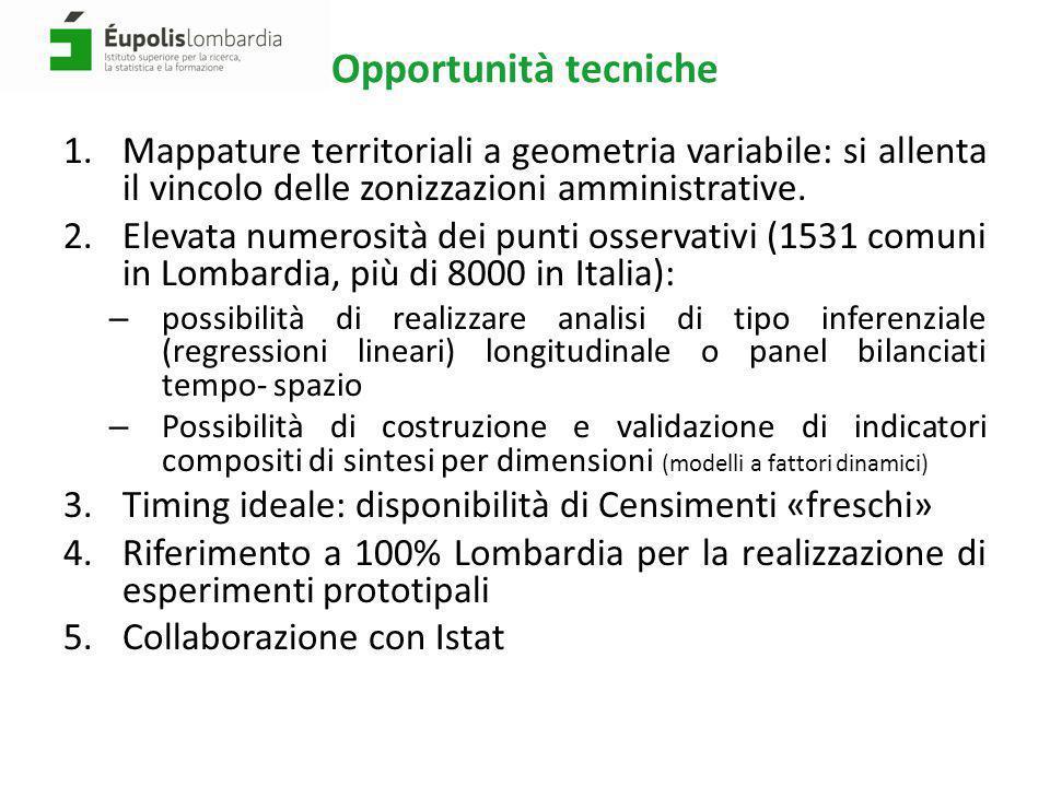 Opportunità tecniche 1.Mappature territoriali a geometria variabile: si allenta il vincolo delle zonizzazioni amministrative. 2.Elevata numerosità dei