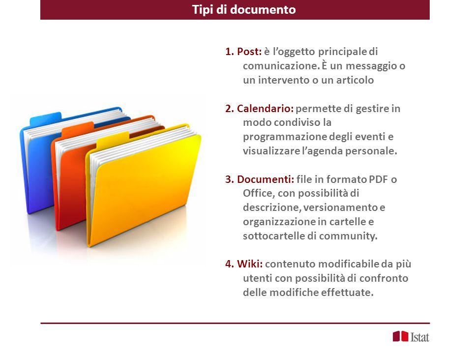 Tipi di documento 1. Post: è l'oggetto principale di comunicazione.