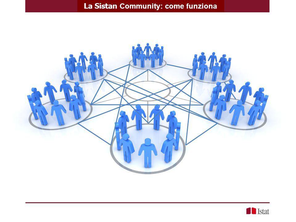 La Sistan Community: come funziona