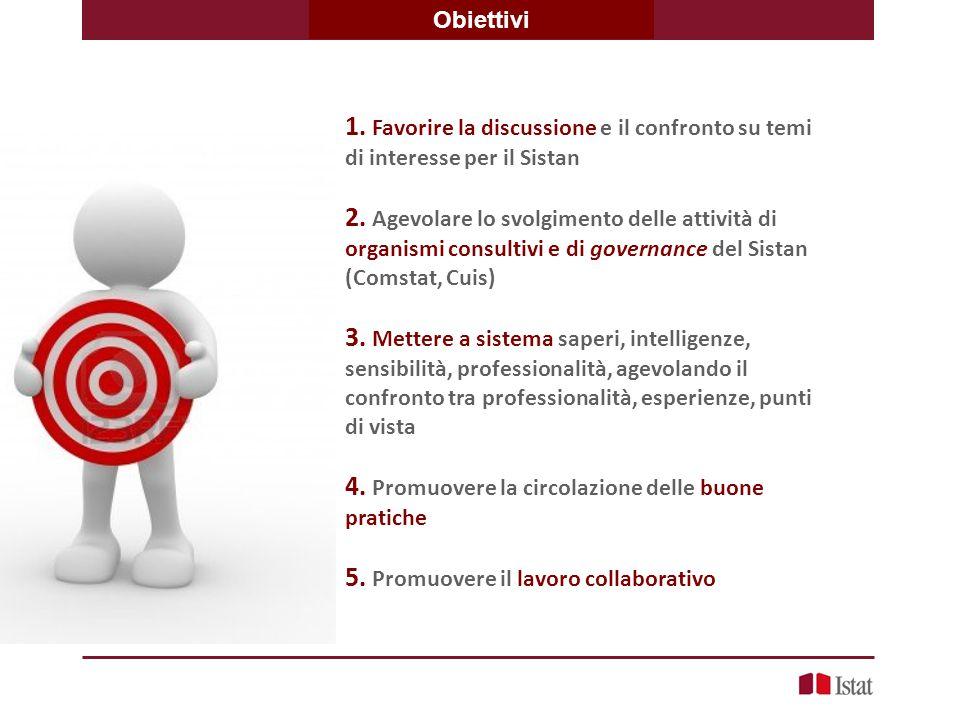 Obiettivi 1. Favorire la discussione e il confronto su temi di interesse per il Sistan 2.