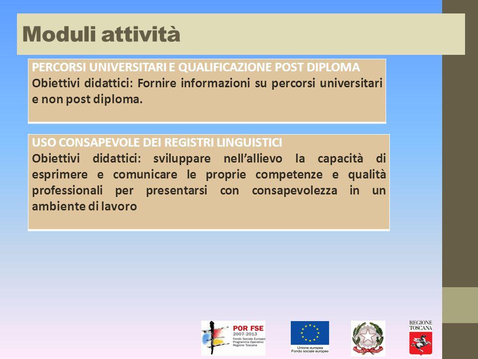 PERCORSI UNIVERSITARI E QUALIFICAZIONE POST DIPLOMA Obiettivi didattici: Fornire informazioni su percorsi universitari e non post diploma.