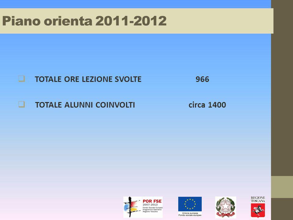  TOTALE ORE LEZIONE SVOLTE 966  TOTALE ALUNNI COINVOLTI circa 1400 Piano orienta 2011-2012