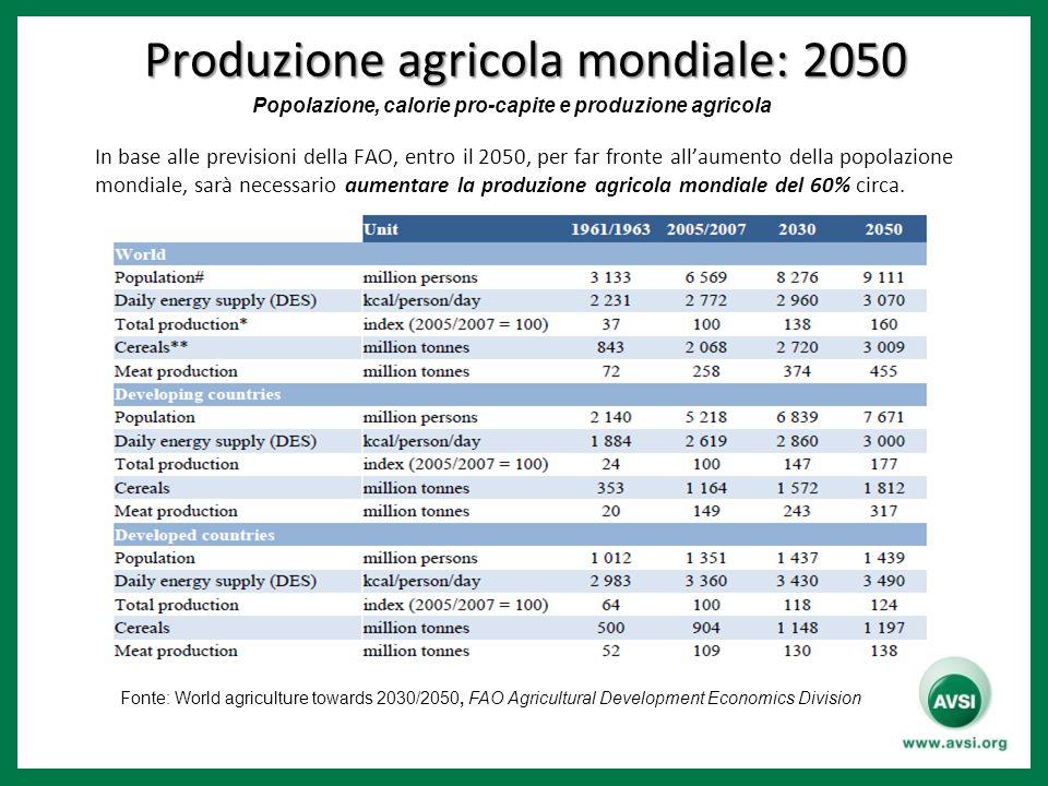 In base alle previsioni della FAO, entro il 2050, per far fronte all'aumento della popolazione mondiale, sarà necessario aumentare la produzione agricola mondiale del 60% circa.