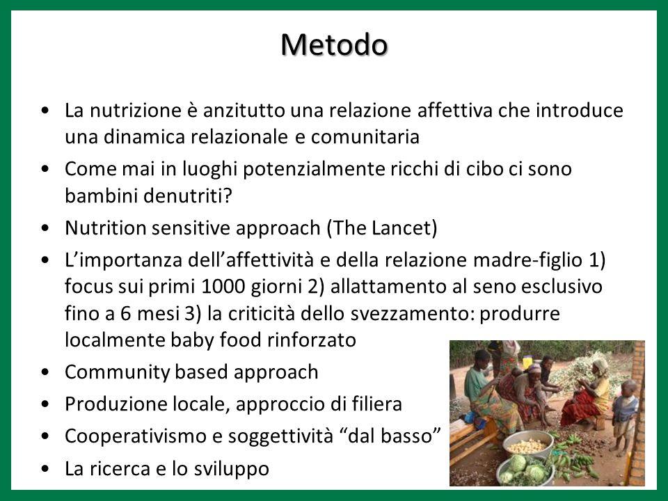 Metodo La nutrizione è anzitutto una relazione affettiva che introduce una dinamica relazionale e comunitaria Come mai in luoghi potenzialmente ricchi di cibo ci sono bambini denutriti.