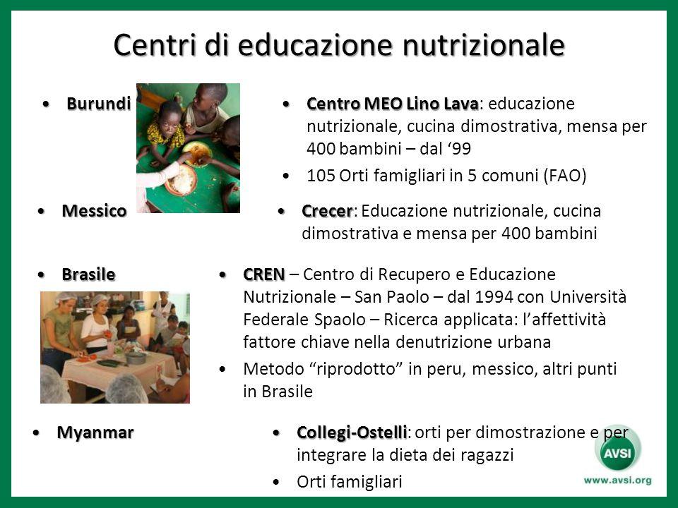 Centri di educazione nutrizionale BurundiBurundi Centro MEO Lino LavaCentro MEO Lino Lava: educazione nutrizionale, cucina dimostrativa, mensa per 400