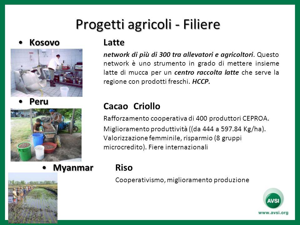 Progetti agricoli - Filiere Latte network di più di 300 tra allevatori e agricoltori.