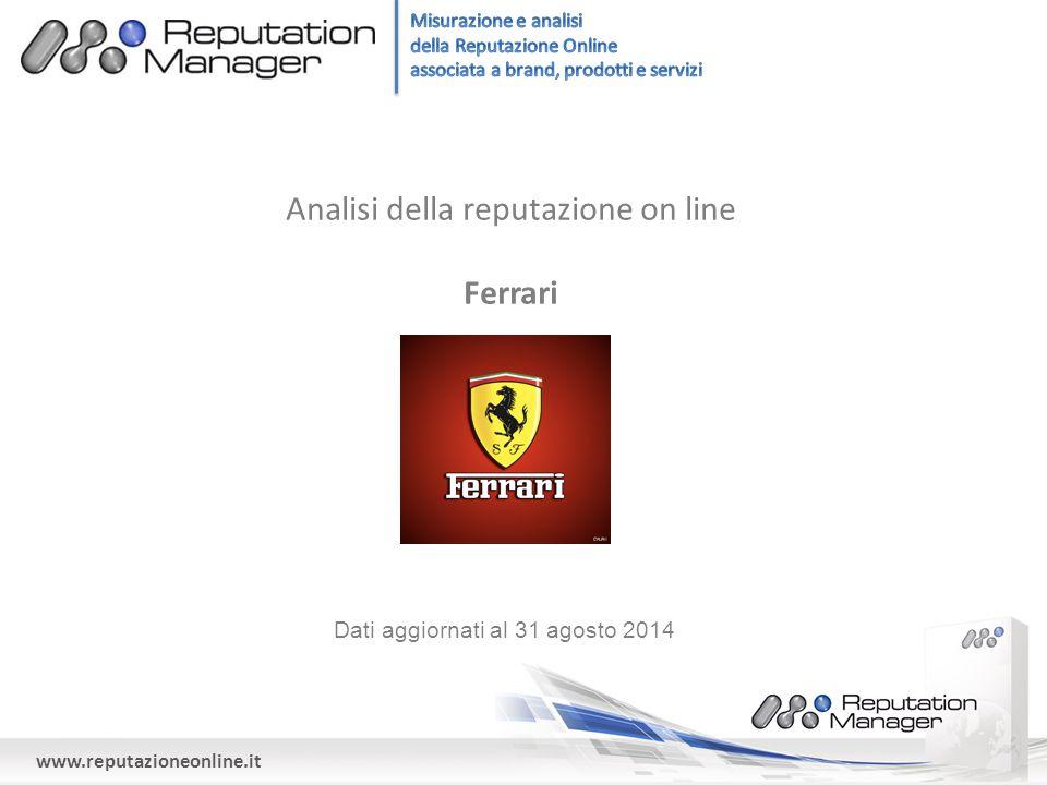 www.reputazioneonline.it Analisi della reputazione on line Ferrari Dati aggiornati al 31 agosto 2014