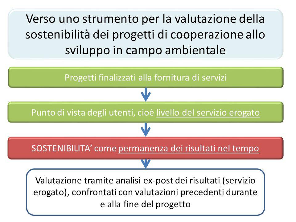 Verso uno strumento per la valutazione della sostenibilità dei progetti di cooperazione allo sviluppo in campo ambientale Progetti finalizzati alla fo