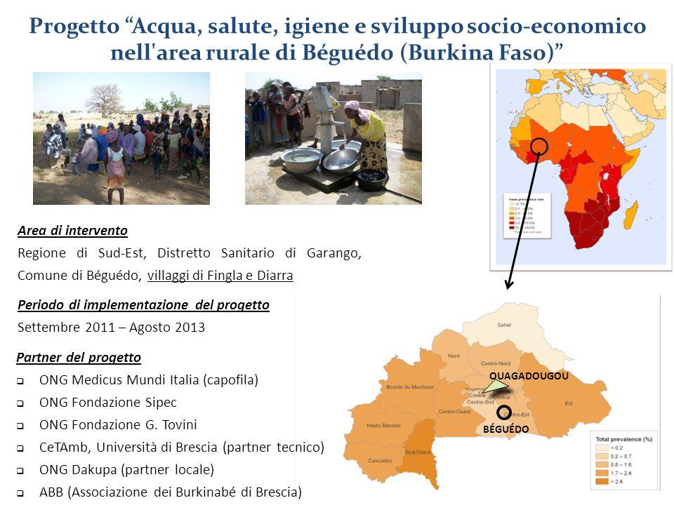 """OUAGADOUGOU BÉGUÉDO Progetto """"Acqua, salute, igiene e sviluppo socio-economico nell'area rurale di Béguédo (Burkina Faso)"""" Area di intervento Regione"""