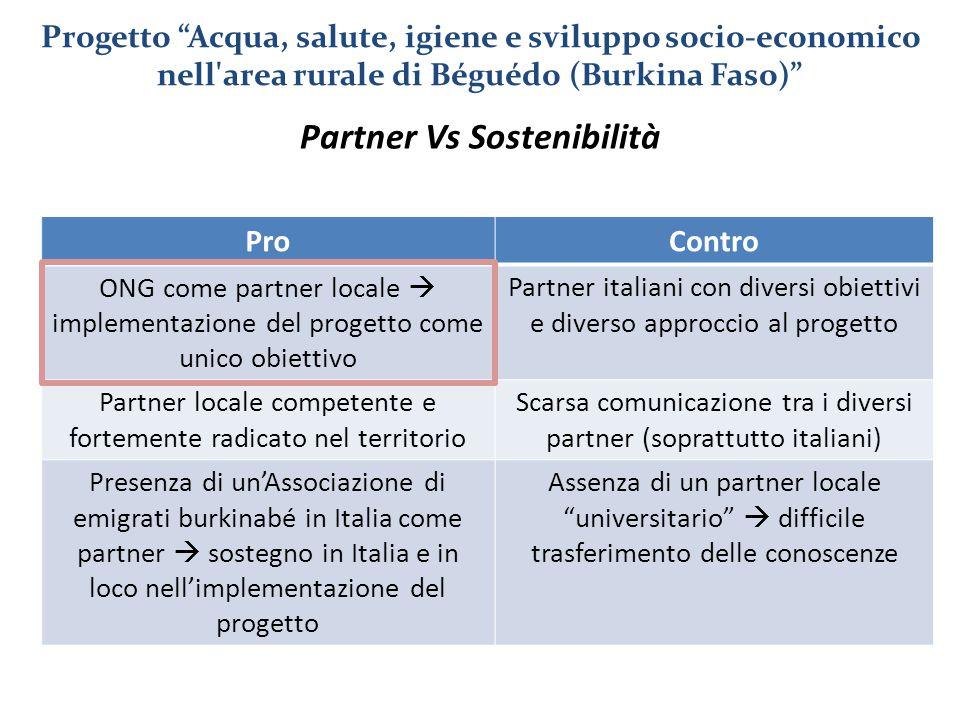 ProContro ONG come partner locale  implementazione del progetto come unico obiettivo Partner italiani con diversi obiettivi e diverso approccio al pr