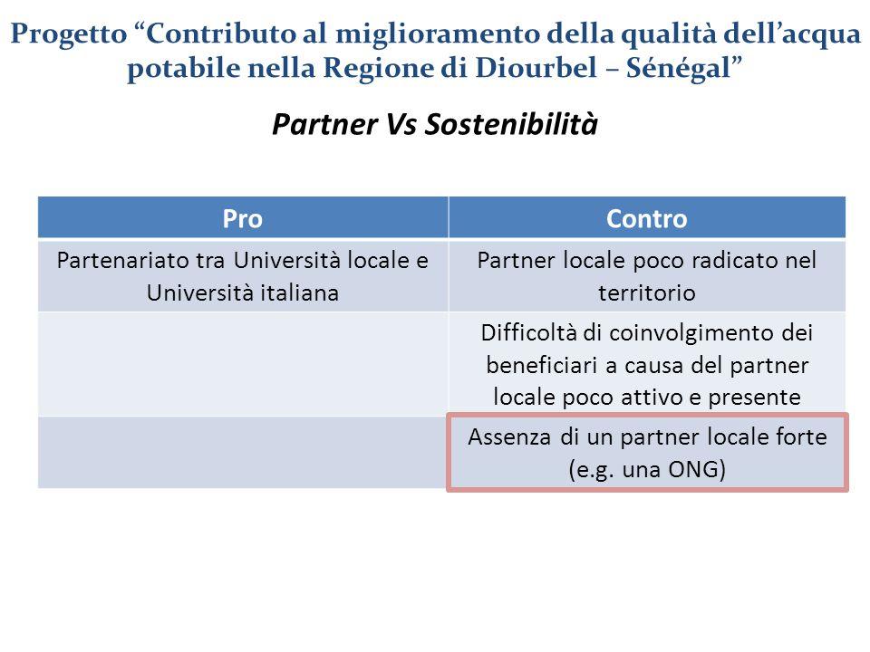 ProContro Partenariato tra Università locale e Università italiana Partner locale poco radicato nel territorio Difficoltà di coinvolgimento dei benefi