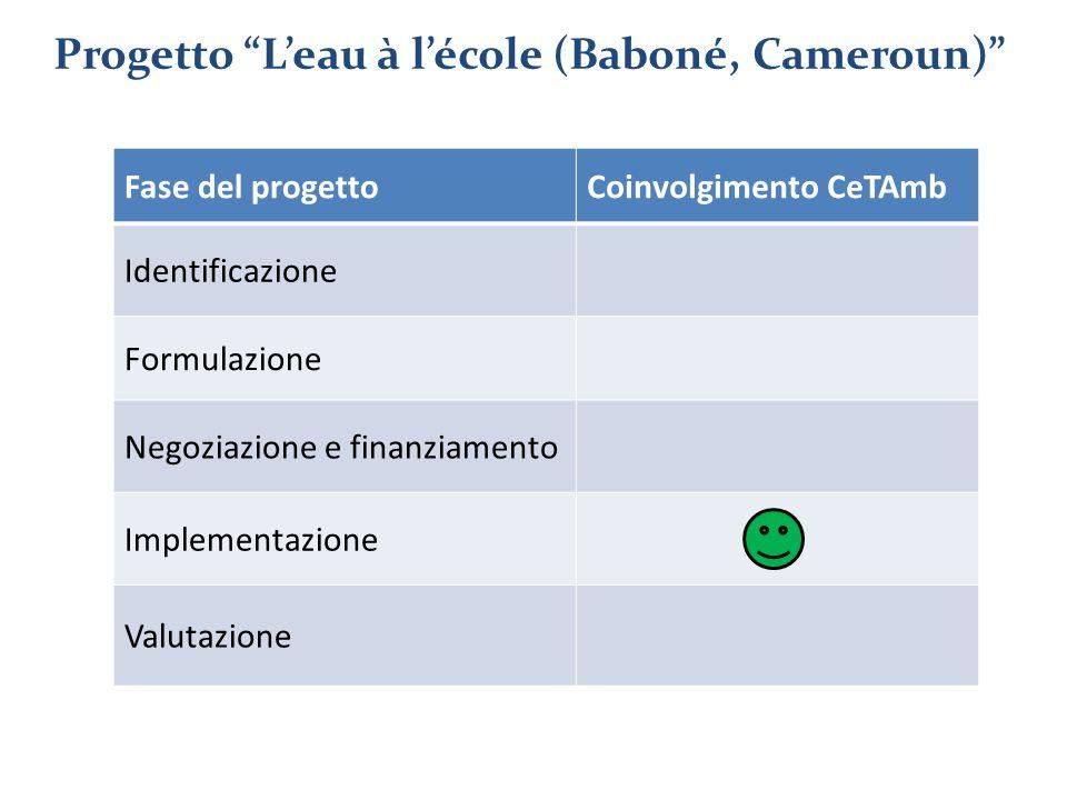 """Fase del progettoCoinvolgimento CeTAmb Identificazione Formulazione Negoziazione e finanziamento Implementazione Valutazione Progetto """"L'eau à l'école"""