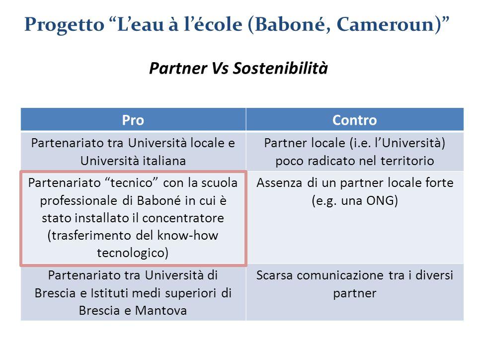 """ProContro Partenariato tra Università locale e Università italiana Partner locale (i.e. l'Università) poco radicato nel territorio Partenariato """"tecni"""