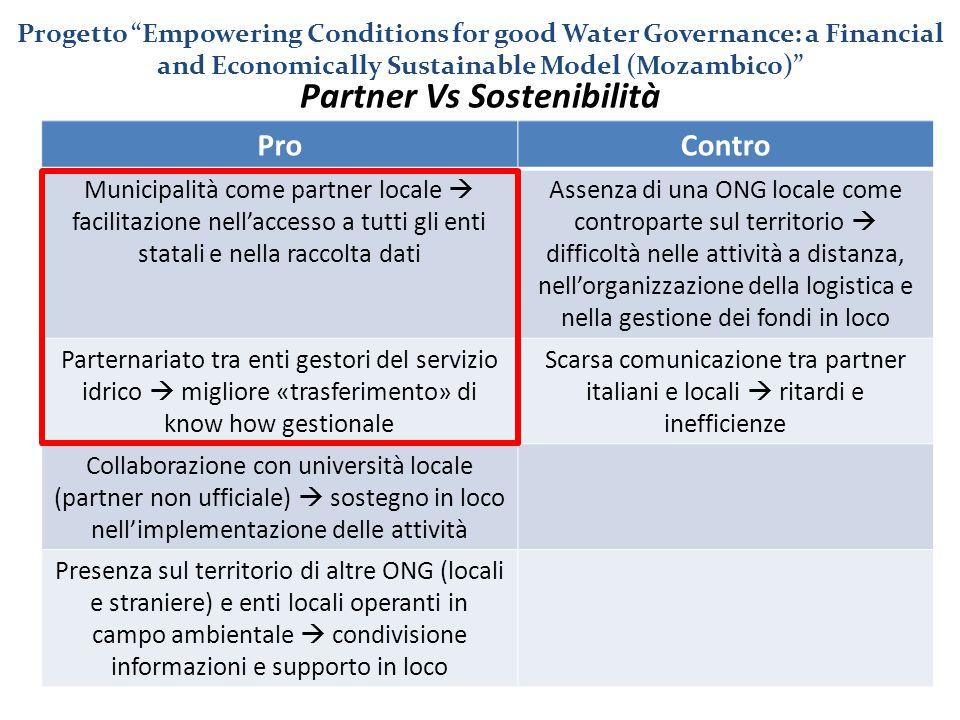 ProContro Municipalità come partner locale  facilitazione nell'accesso a tutti gli enti statali e nella raccolta dati Assenza di una ONG locale come