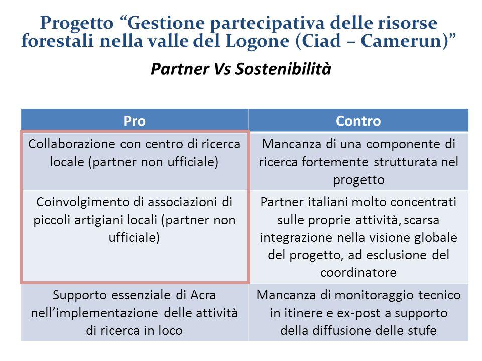 ProContro Collaborazione con centro di ricerca locale (partner non ufficiale) Mancanza di una componente di ricerca fortemente strutturata nel progett