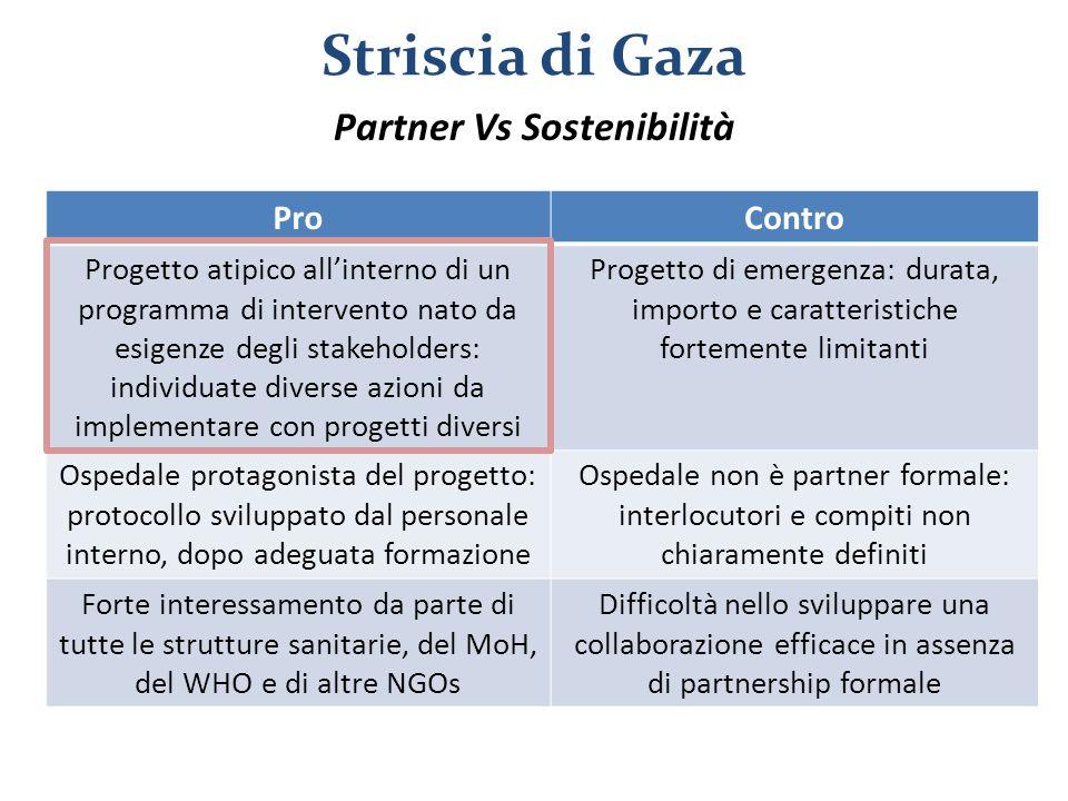 Striscia di Gaza ProContro Progetto atipico all'interno di un programma di intervento nato da esigenze degli stakeholders: individuate diverse azioni