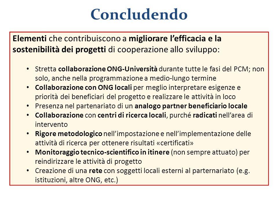 Concludendo Elementi che contribuiscono a migliorare l'efficacia e la sostenibilità dei progetti di cooperazione allo sviluppo: Stretta collaborazione