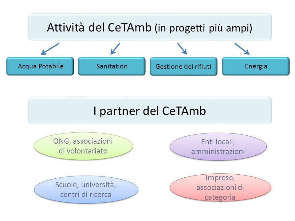 I partner del CeTAmb Attività del CeTAmb (in progetti più ampi) Acqua Potabile Gestione dei rifiuti Sanitation Energia ONG, associazioni di volontaria
