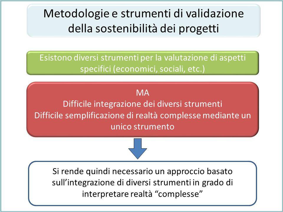 Metodologie e strumenti di validazione della sostenibilità dei progetti Esistono diversi strumenti per la valutazione di aspetti specifici (economici,