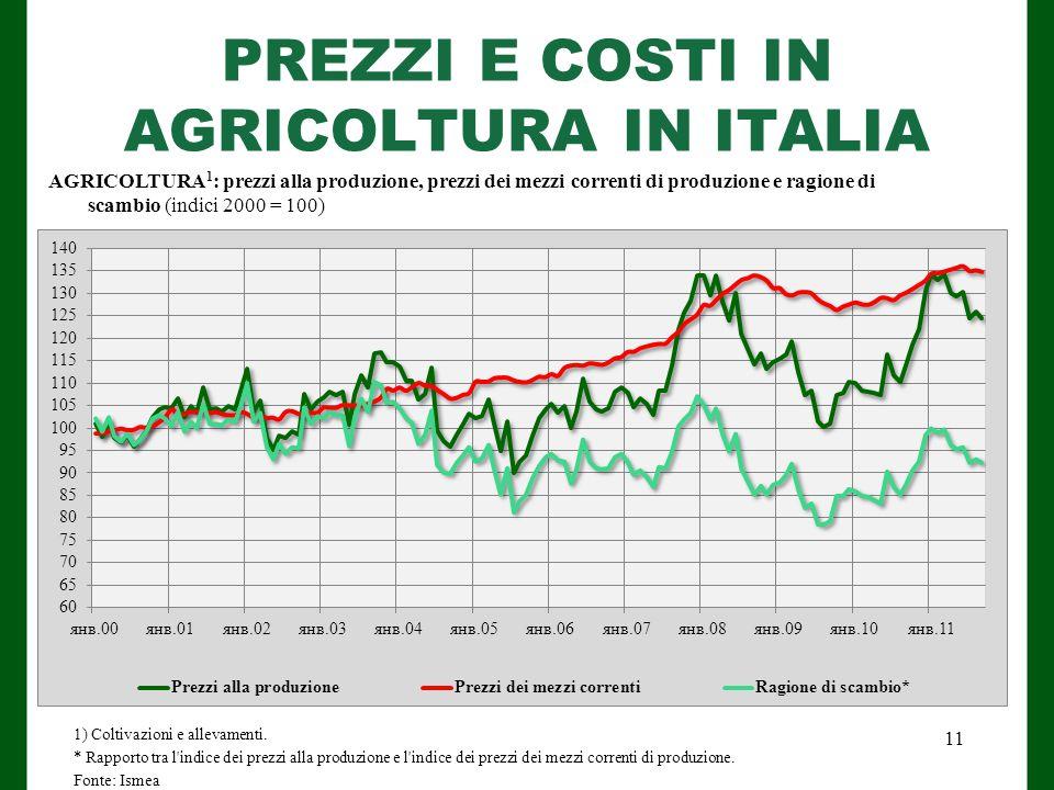 PREZZI E COSTI IN AGRICOLTURA IN ITALIA 1) Coltivazioni e allevamenti.