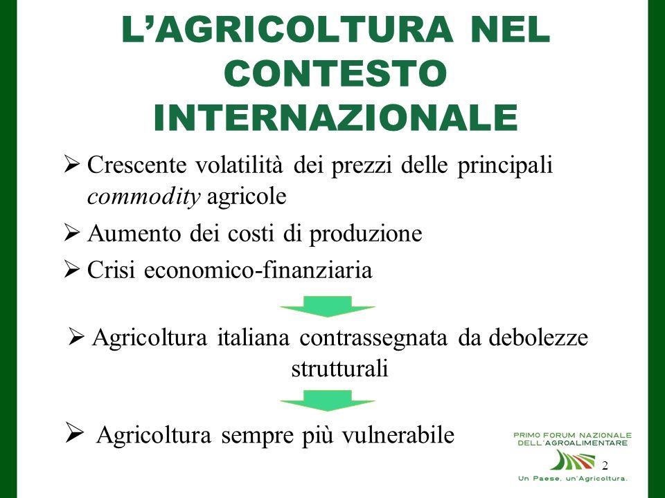 L'AGRICOLTURA NEL CONTESTO INTERNAZIONALE  Crescente volatilità dei prezzi delle principali commodity agricole  Aumento dei costi di produzione  Crisi economico-finanziaria  Agricoltura italiana contrassegnata da debolezze strutturali  Agricoltura sempre più vulnerabile 2