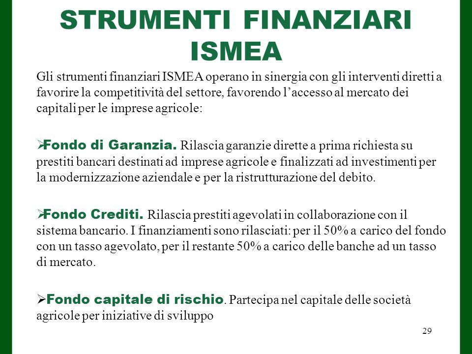 STRUMENTI FINANZIARI ISMEA Gli strumenti finanziari ISMEA operano in sinergia con gli interventi diretti a favorire la competitività del settore, favorendo l'accesso al mercato dei capitali per le imprese agricole:  Fondo di Garanzia.