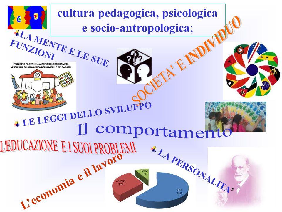 LA PERSONALITA' LE LEGGI DELLO SVILUPPO LA MENTE E LE SUE FUNZIONI L'economia e il lavoro cultura pedagogica, psicologica e socio-antropologica;