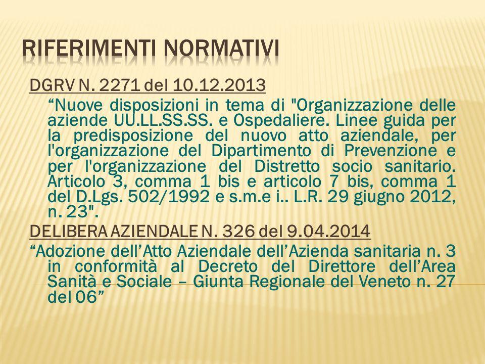 """DGRV N. 2271 del 10.12.2013 """"Nuove disposizioni in tema di"""