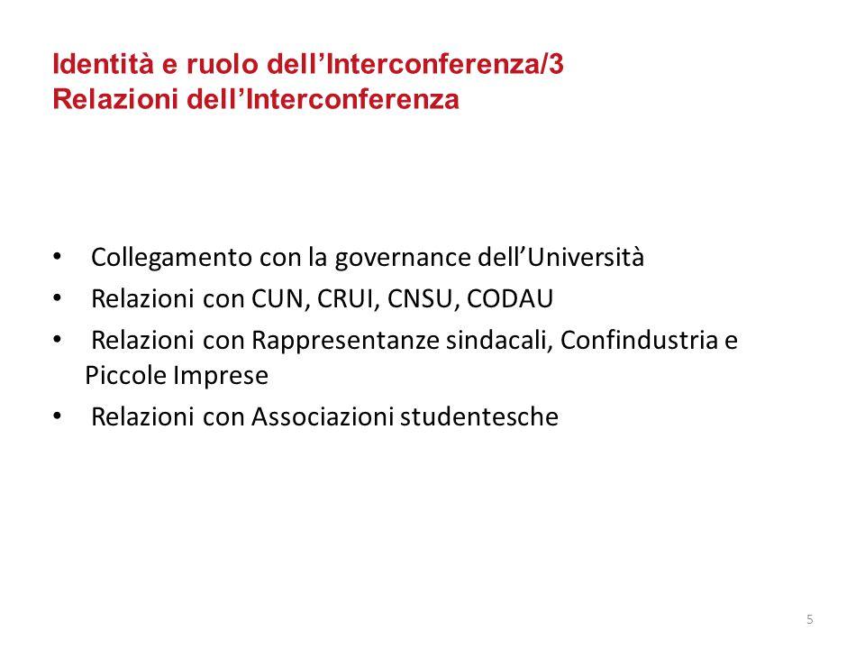 Collegamento con la governance dell'Università Relazioni con CUN, CRUI, CNSU, CODAU Relazioni con Rappresentanze sindacali, Confindustria e Piccole Imprese Relazioni con Associazioni studentesche 5 Identità e ruolo dell'Interconferenza/3 Relazioni dell'Interconferenza