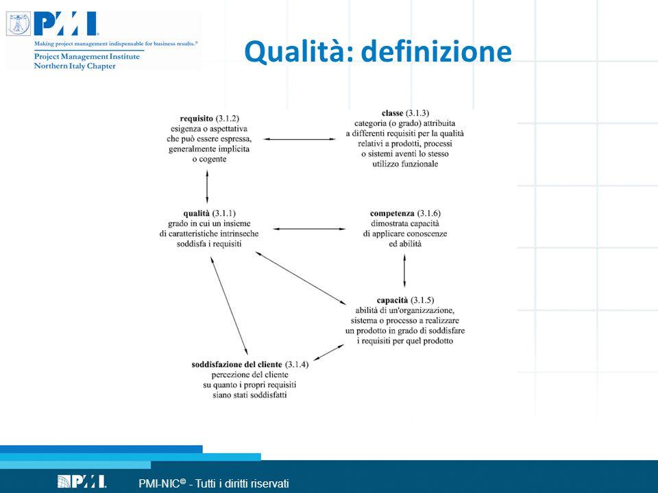 PMI-NIC © - Tutti i diritti riservati Qualità: definizione