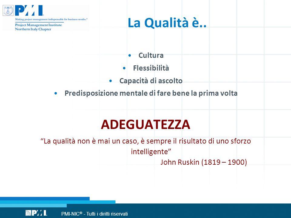 PMI-NIC © - Tutti i diritti riservati La Qualità è..