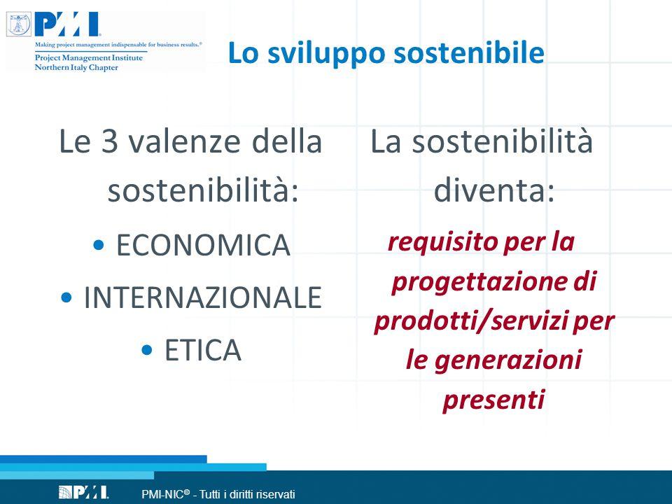 PMI-NIC © - Tutti i diritti riservati Lo sviluppo sostenibile Le 3 valenze della sostenibilità: ECONOMICA INTERNAZIONALE ETICA La sostenibilità diventa: requisito per la progettazione di prodotti/servizi per le generazioni presenti