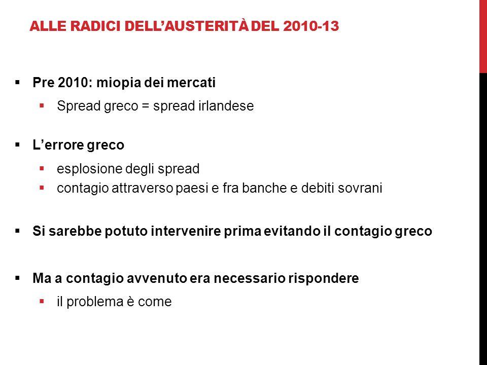 ALLE RADICI DELL'AUSTERITÀ DEL 2010-13  Pre 2010: miopia dei mercati  Spread greco = spread irlandese  L'errore greco  esplosione degli spread  c