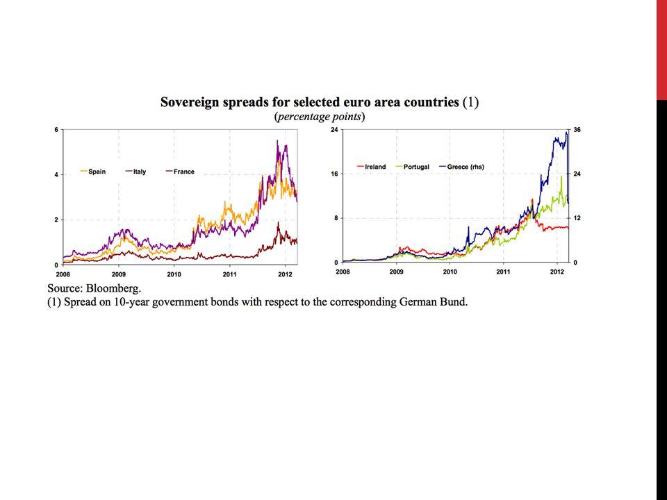 Source: Mario Draghi, President of the ECB; Jakson Hole speech, August 22, 2014 IL COSTO È STATO ELEVATISSIMO