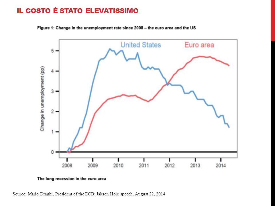 17 IRLANDA E ITALIA, DUE STILI DIVERSI DI AUSTERITÀ Alesina, Barbiero, Favero, Giavazzi e Paradisi Austerity 2009- 2013 (EP, 2014)