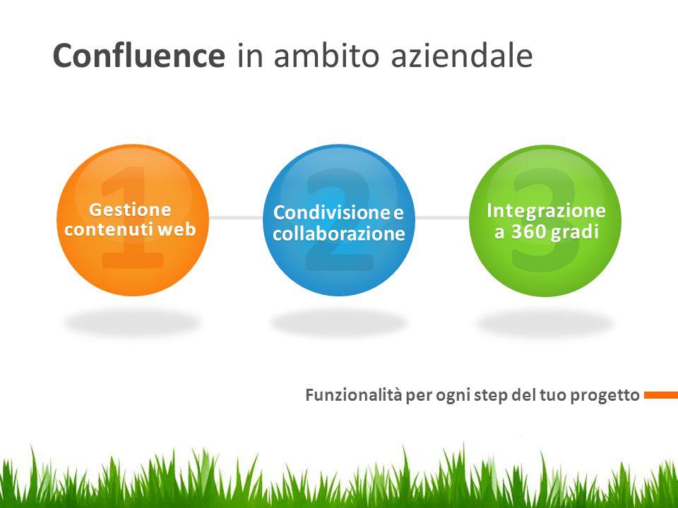 Confluence in ambito aziendale Funzionalità per ogni step del tuo progetto 1 Gestione contenuti web 2 Condivisione e collaborazione 3 Integrazione a 3