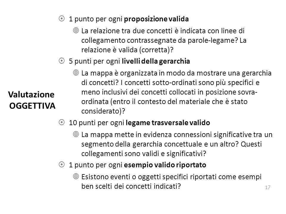  1 punto per ogni proposizione valida  La relazione tra due concetti è indicata con linee di collegamento contrassegnate da parole-legame.
