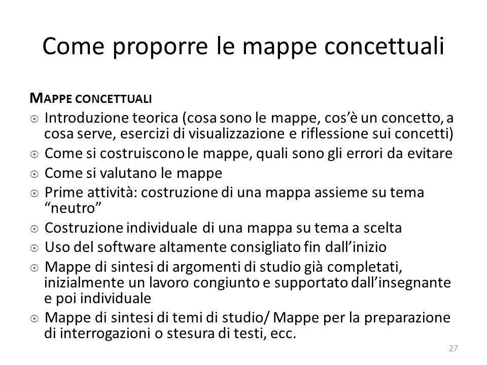 Come proporre le mappe concettuali M APPE CONCETTUALI  Introduzione teorica (cosa sono le mappe, cos'è un concetto, a cosa serve, esercizi di visualizzazione e riflessione sui concetti)  Come si costruiscono le mappe, quali sono gli errori da evitare  Come si valutano le mappe  Prime attività: costruzione di una mappa assieme su tema neutro  Costruzione individuale di una mappa su tema a scelta  Uso del software altamente consigliato fin dall'inizio  Mappe di sintesi di argomenti di studio già completati, inizialmente un lavoro congiunto e supportato dall'insegnante e poi individuale  Mappe di sintesi di temi di studio/ Mappe per la preparazione di interrogazioni o stesura di testi, ecc.