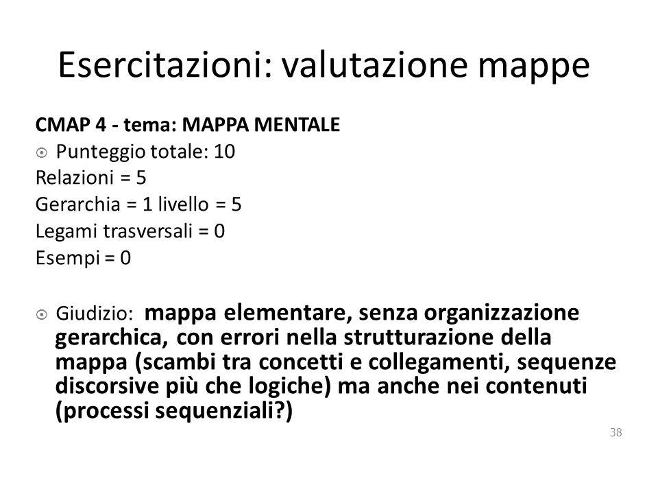 Esercitazioni: valutazione mappe CMAP 4 - tema: MAPPA MENTALE  Punteggio totale: 10 Relazioni = 5 Gerarchia = 1 livello = 5 Legami trasversali = 0 Esempi = 0  Giudizio: mappa elementare, senza organizzazione gerarchica, con errori nella strutturazione della mappa (scambi tra concetti e collegamenti, sequenze discorsive più che logiche) ma anche nei contenuti (processi sequenziali?) 38