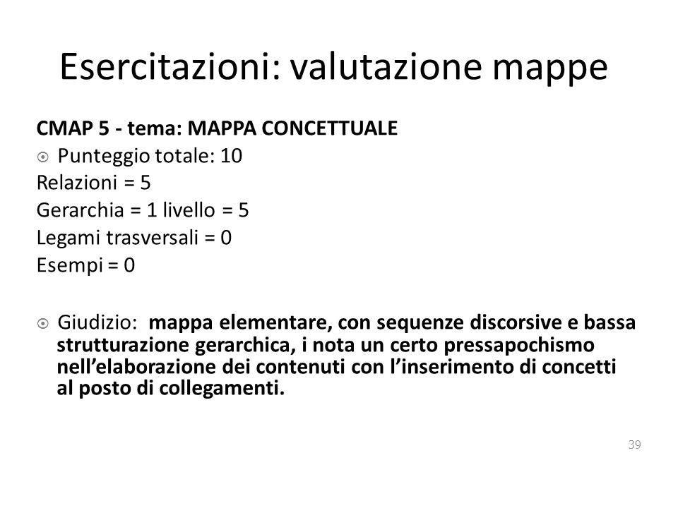 Esercitazioni: valutazione mappe CMAP 5 - tema: MAPPA CONCETTUALE  Punteggio totale: 10 Relazioni = 5 Gerarchia = 1 livello = 5 Legami trasversali = 0 Esempi = 0  Giudizio: mappa elementare, con sequenze discorsive e bassa strutturazione gerarchica, i nota un certo pressapochismo nell'elaborazione dei contenuti con l'inserimento di concetti al posto di collegamenti.