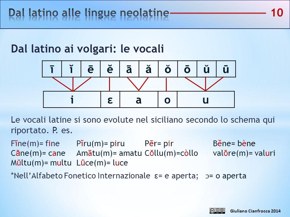 īĭēĕā ă ŏōŭū iεaou Dal latino ai volgari: le vocali Le vocali latine si sono evolute nel siciliano secondo lo schema qui riportato. P. es. Fīne(m)= fi