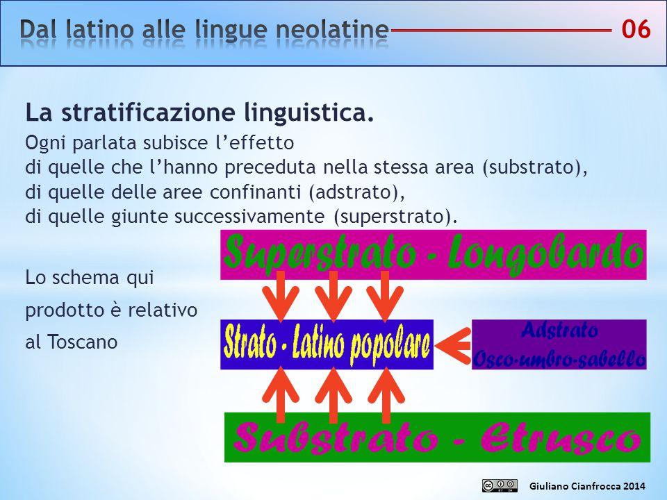 La stratificazione linguistica. Ogni parlata subisce l'effetto di quelle che l'hanno preceduta nella stessa area (substrato), di quelle delle aree con