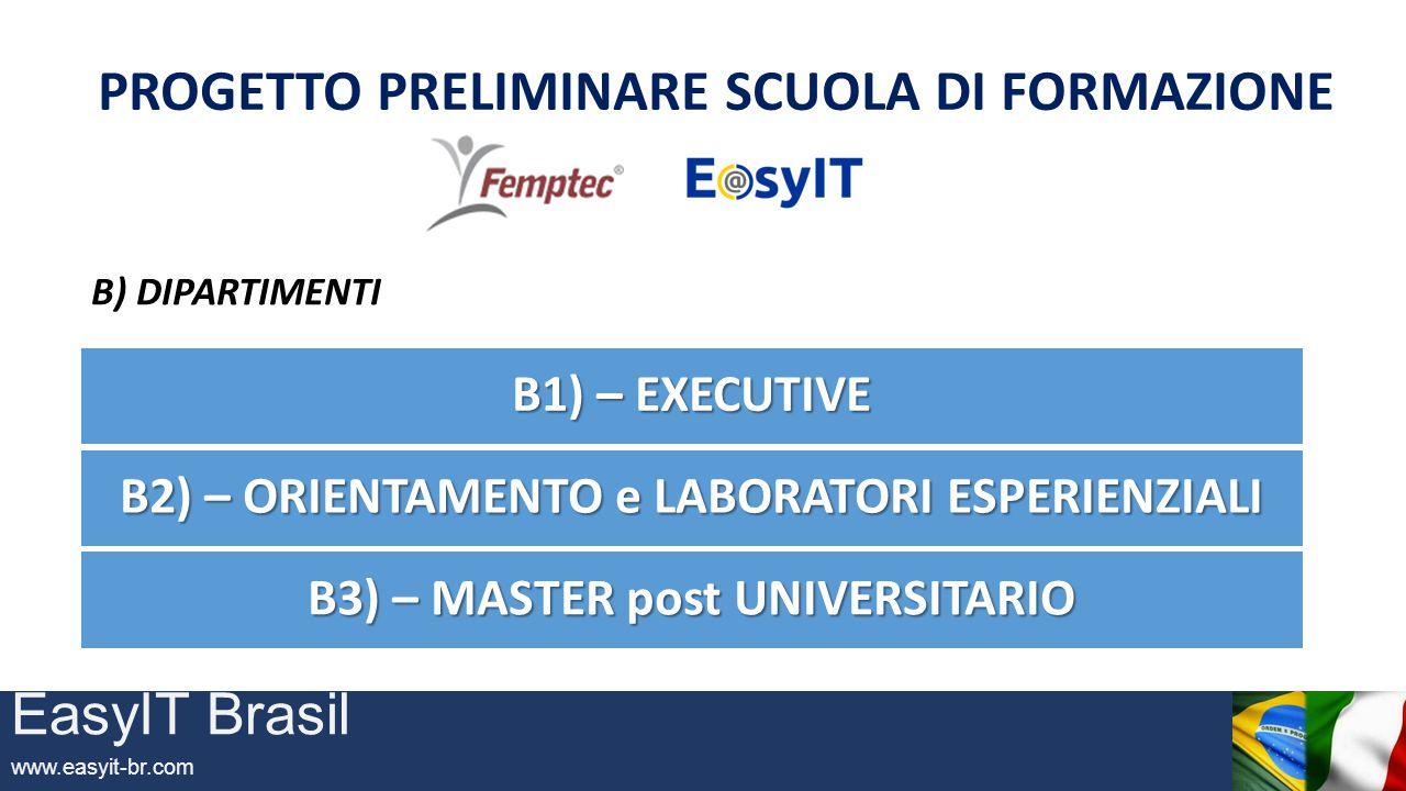EasyIT Brasil www.easyit-br.com PROGETTO PRELIMINARE SCUOLA DI FORMAZIONE B1) Aree di Formazione «EXECUTIVE» IT MANAGEMENT  B1.1) IT MANAGEMENT STRATEGIE e IMPRENDITORIALITÀ  B1.2) STRATEGIE e IMPRENDITORIALITÀ MARKETING e COMUNICAZIONE  B1.3) MARKETING e COMUNICAZIONE PROGETTARE CULTURA  B1.4) PROGETTARE CULTURA