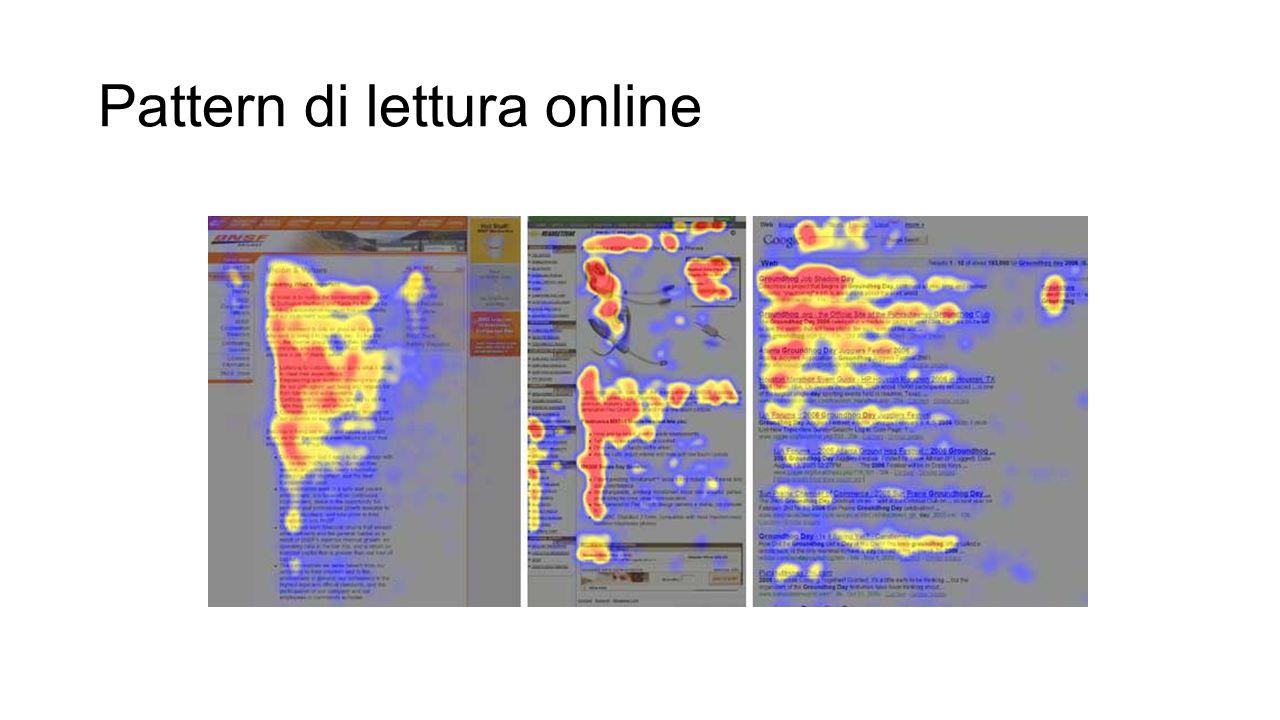 Pattern di lettura online