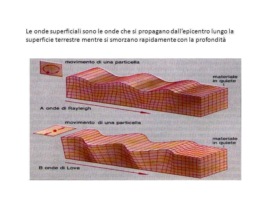 Le onde superficiali sono le onde che si propagano dall'epicentro lungo la superficie terrestre mentre si smorzano rapidamente con la profondità