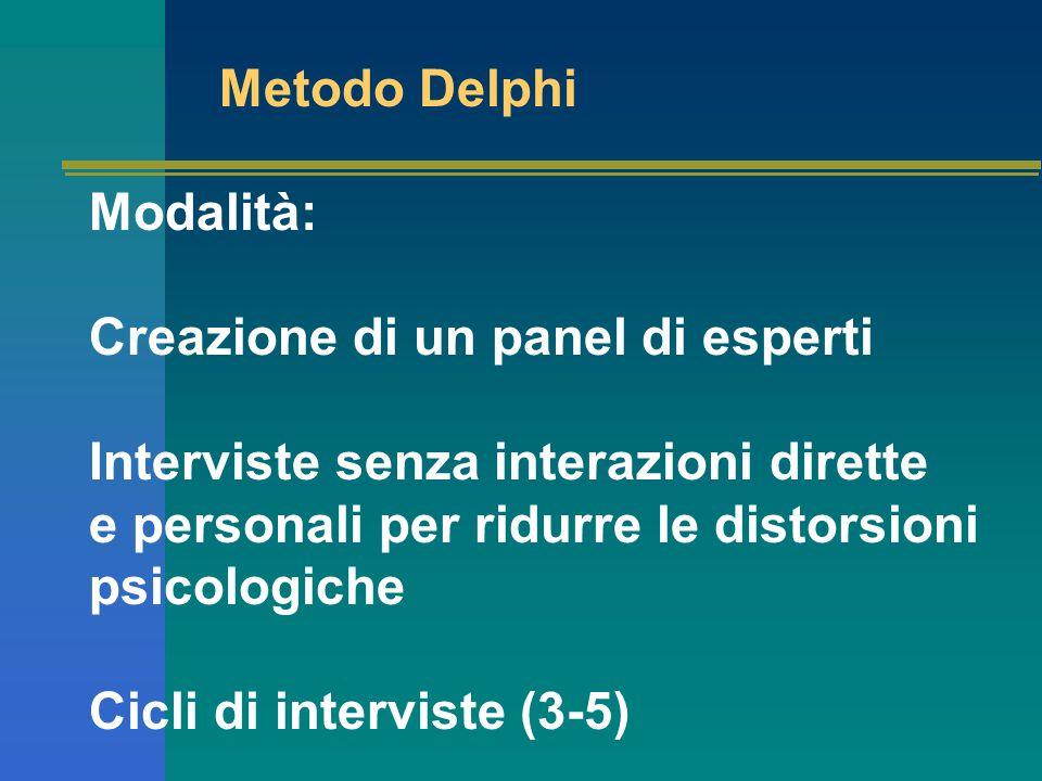 Metodo Delphi Modalità: Creazione di un panel di esperti Interviste senza interazioni dirette e personali per ridurre le distorsioni psicologiche Cicli di interviste (3-5)