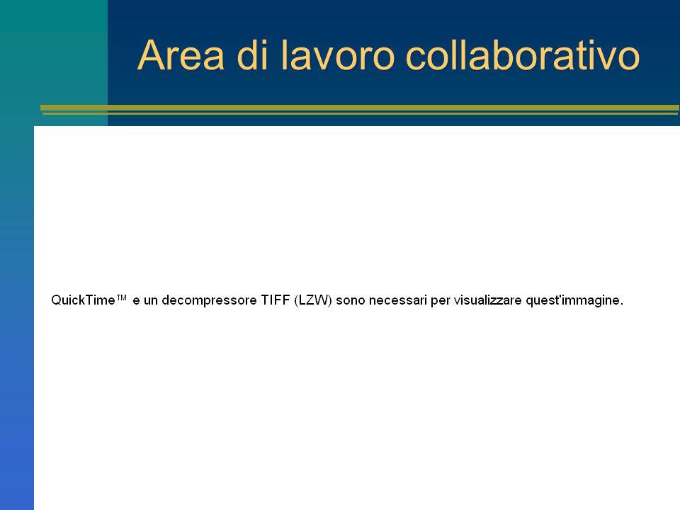 Area di lavoro collaborativo