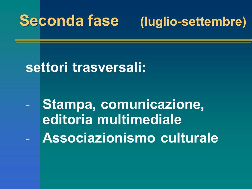 Seconda fase (luglio-settembre) settori trasversali: - Stampa, comunicazione, editoria multimediale - Associazionismo culturale