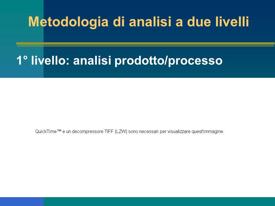 Metodologia di analisi a due livelli 1° livello: analisi prodotto/processo