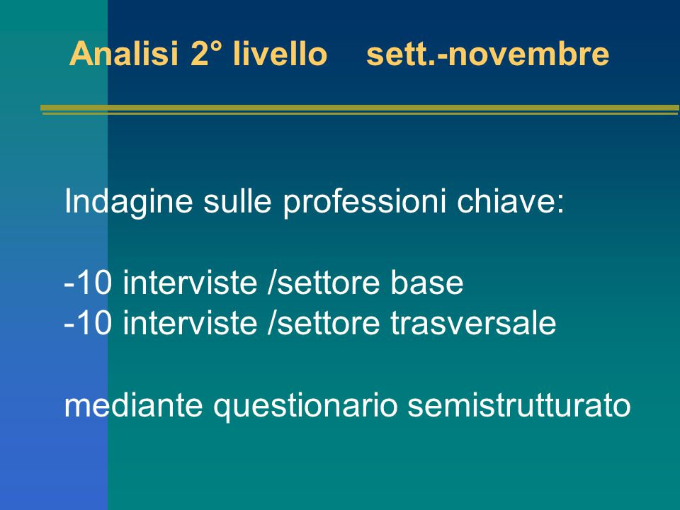 Analisi 2° livello sett.-novembre Indagine sulle professioni chiave: -10 interviste /settore base -10 interviste /settore trasversale mediante questionario semistrutturato